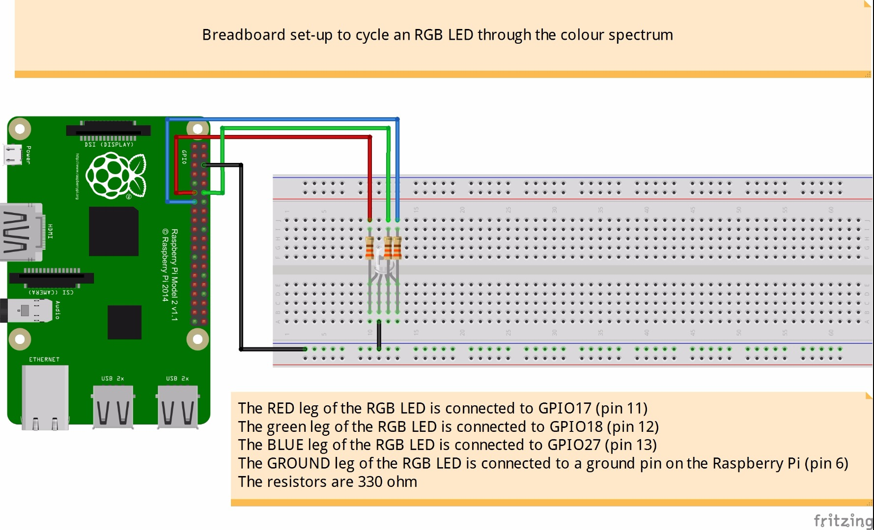 Cycle an RGB LED through the colour spectrum using a Raspberry Pi 2